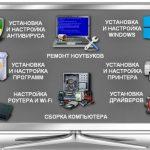 Ремонт компьютеров и ноутбуков. Установка Windows(виндовс) XP / 7 / 8 / 8.1 / 10.