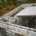 Монолитные работы, фундаменты под ключ в Логойском районе